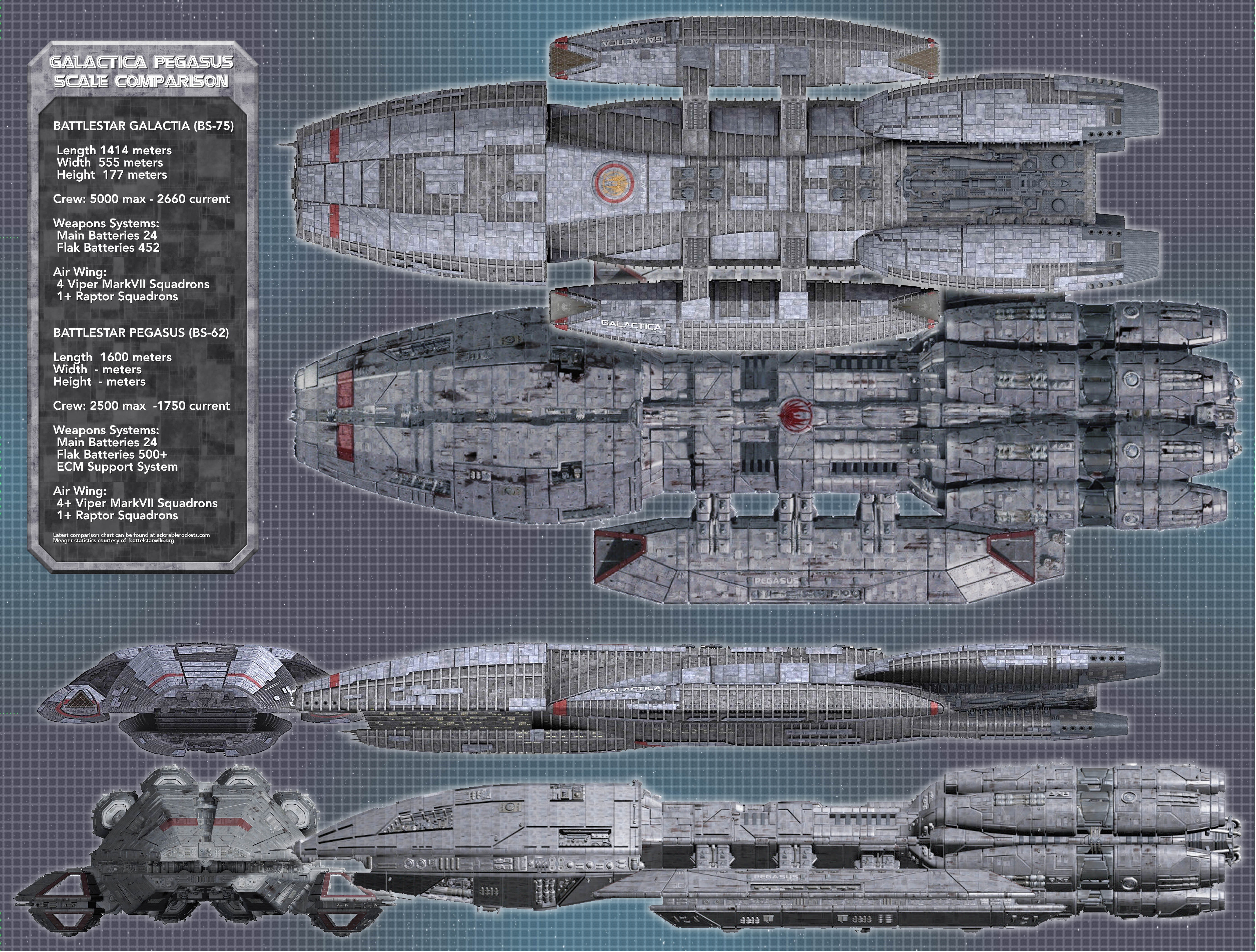 Space Ship Omega Fighters PACK  Asset Store